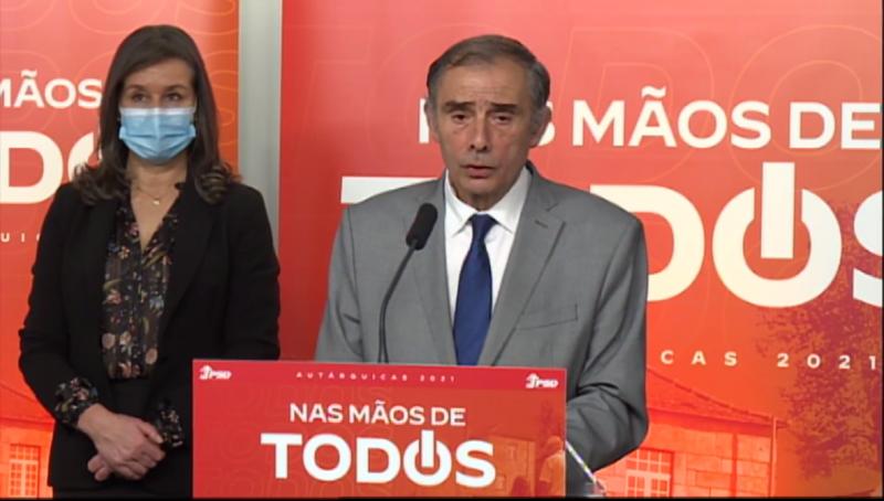 PSD confirma 13 candidatos a Câmaras do Minho