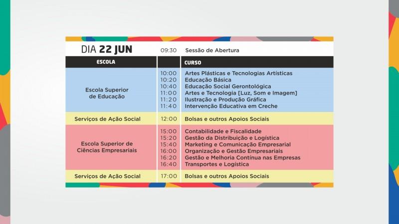 Viana do Castelo promove Feira das Profissões do Futuro